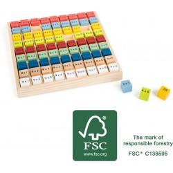 Abac pentru inmultire colorat